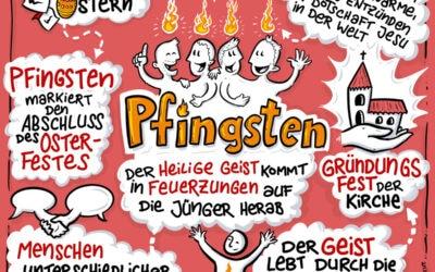 Sonntagswort | PFINGSTEN | 22./23.05.2021